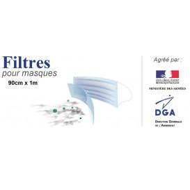 filtres pour masques 90cm x 1m