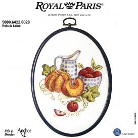 kit cadre ovale fruits